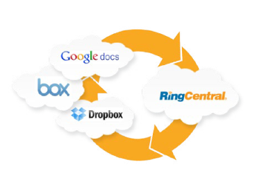 integrations with Box, DropBox, and Google Apps